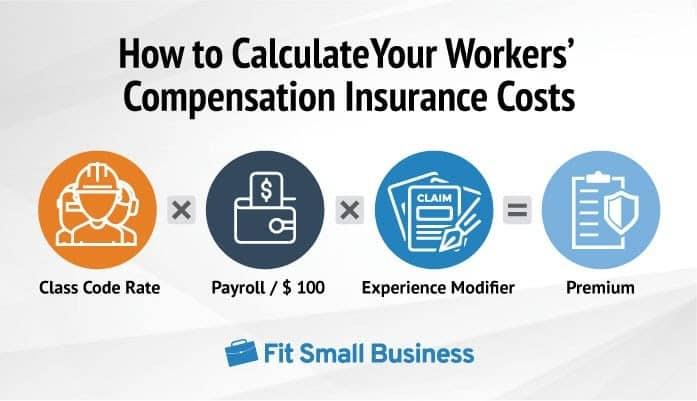 Cómo calcular el costo del seguro de compensación para trabajadores